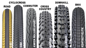 homepagetires