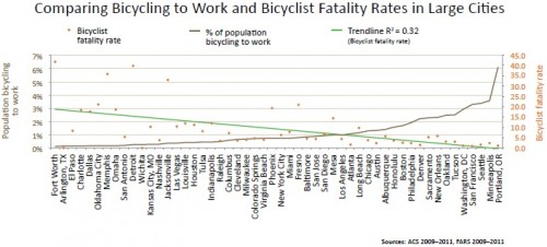 bike-fatalities