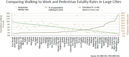 ped-fatalities