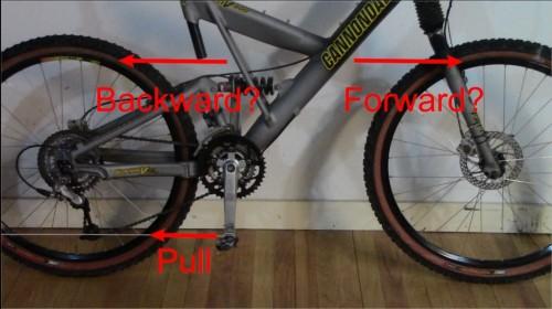 bikepullproblem